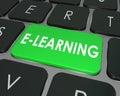 Počítač klávesnice klíč připojen do internetové sítě vzdělání
