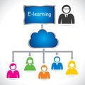 E-learning concept Royalty Free Stock Photos