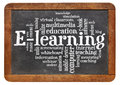 E learning word cloud on blackboard online education concept a vintage slate Royalty Free Stock Image