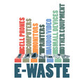 E-Waste Types Infographic Concept Royalty Free Stock Photo