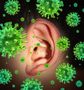 Ear infection hearing ache caused contagious disease transmitting virus infection inner outer human anatomy spreading infectious Stock Photography