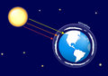 Earth atmosphere and solar radiation Royalty Free Stock Photo