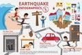 Earthquake infographics elements.