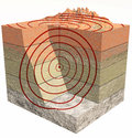 Earthquake section of the ground, shake, quake Royalty Free Stock Photo
