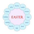 Easter Circular Word Concept Royalty Free Stock Image