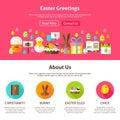 Easter Greeting Website Design