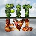 Eating Lifestyle Change