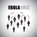 Ebola epidemic concept of spreading among people vector graphi graphic icon this graphic illustrates how the virus spreads thru Royalty Free Stock Image