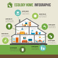 Eco-friendly home infographic Royalty Free Stock Photo