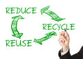 Eco or waste prevention concept - man drawing reduce - reuse - r Royalty Free Stock Photo