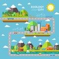 Ecology city scenery