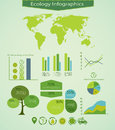 Ecology&Energy info graphics Royalty Free Stock Photo