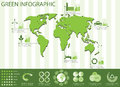 Ecology info graphics collection Royalty Free Stock Photos
