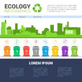 Ecology Infographic Banner Recycle Waste Sorting Garbage Concept Environmental Protection