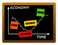 Economic cycle Royalty Free Stock Photography