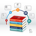 Education Books step learning infographics concept.