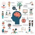 Education creativity set.