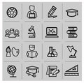 Education icons, signs, vector illustration set Stock Photography