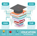 Education infographic, books step education infographics