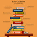 Education infographic with pile of school books