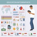 Education infographic. Symbols and design elements