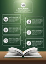 Education infographic, vector illustration