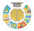 Education infographic vector thin line flat style illustration