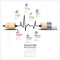 Education And Learning Step Infographic With Pulse Line Graph
