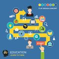 Education process concept Royalty Free Stock Photo
