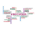 Education word cloud concept illustration, isolated on white background.