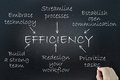 Efficiency the key elements of demonstrated using a flow chart diagram on a blackboard Royalty Free Stock Photography