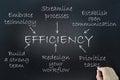 Efficiency Royalty Free Stock Photo
