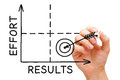Effort Results Graph Royalty Free Stock Photo