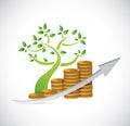 Ejemplo del gráfico de negocio de la moneda del árbol Foto de archivo libre de regalías