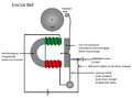 Electric bell diagram showing electromagnet use Royalty Free Stock Photo