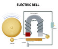 Electric bell Royalty Free Stock Photo