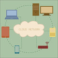 Electronic devices connected to cloud server vector of Stock Photo