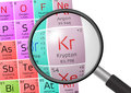 Element Of Krypton With Magnif...