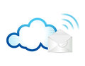 Email wifi cloud computing illustration design over white Royalty Free Stock Images