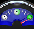 Emotion gauge mood changing from sad to happy moods a like in an automobile tracks the change in angry or joyous or with the Royalty Free Stock Image