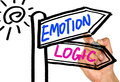 Emotion or logic signpost concept hand drawing on whiteboard Stock Image