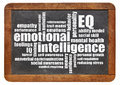 Emotional intelligence eq word cloud on an isolated vintage blackboard Stock Photography