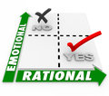 Emotional vs rational choice decision making best option alterna and words on a matrix of choices or decisions and the words yes Royalty Free Stock Photos
