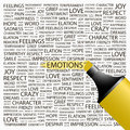 Emotions concept illustration graphic tag collection wordcloud collage Royalty Free Stock Images