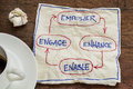 Empower enhance enable and engage business concept napkin doodle with a cup of coffee Royalty Free Stock Image