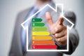 Energierendement in het huis