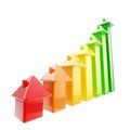 Energy efficiency as a bar graph made of symbolic houses isolated on white Royalty Free Stock Photography
