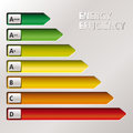 Energy efficiency bar graph concerning saving and low consumption Stock Photo