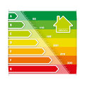 Energy efficiency classes diagram and scale through paper sticker style protruding vertical cut in the white with vector eps Stock Photos