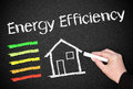 Energy Efficiency of homes Stock Photos